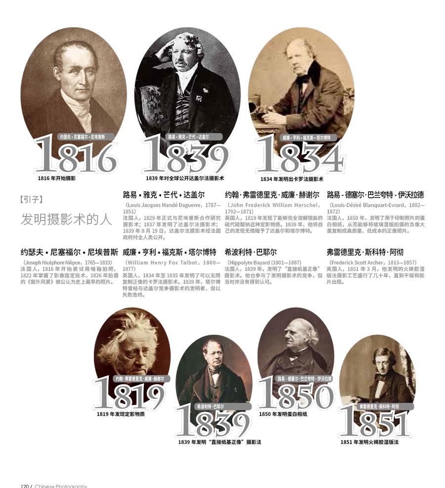 人类摄影200年 发明摄影的故事